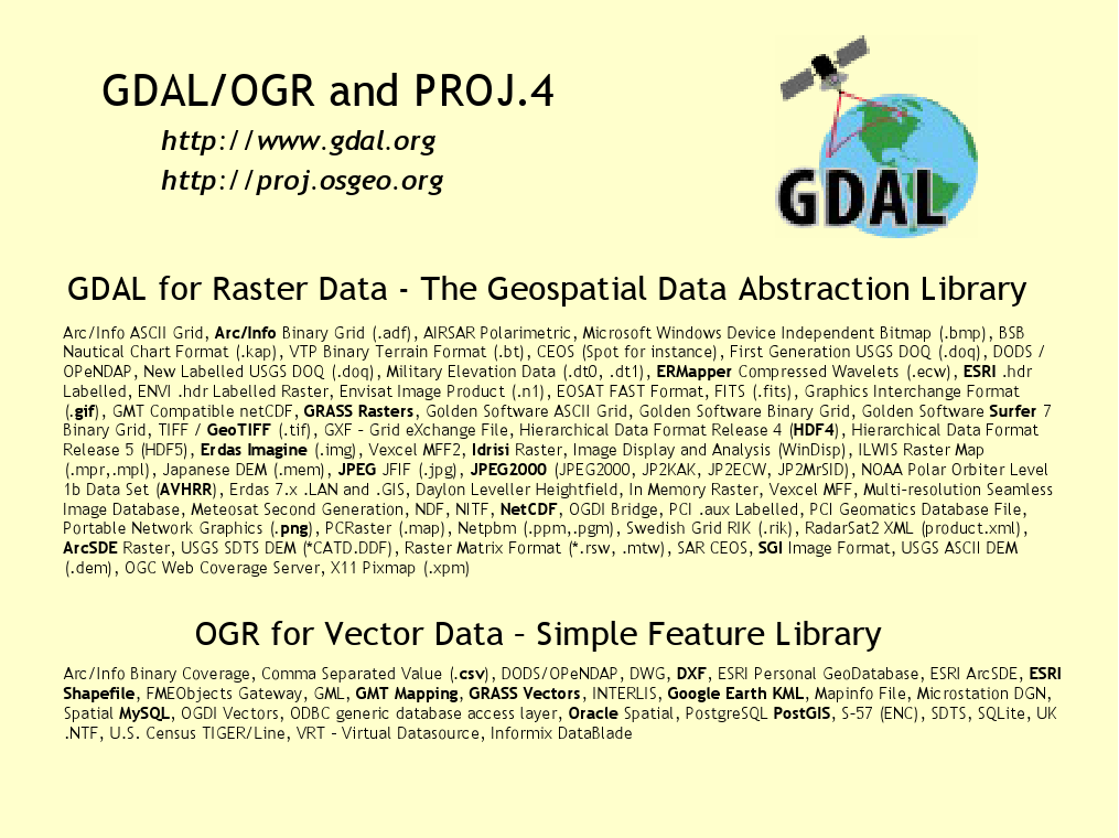 GDAL supports many geodata formats